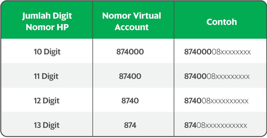 Cara Top Up Saldo OVO lewat ATM BNI - BNI Mobile - iBank Personal BNI - Internet Banking copy